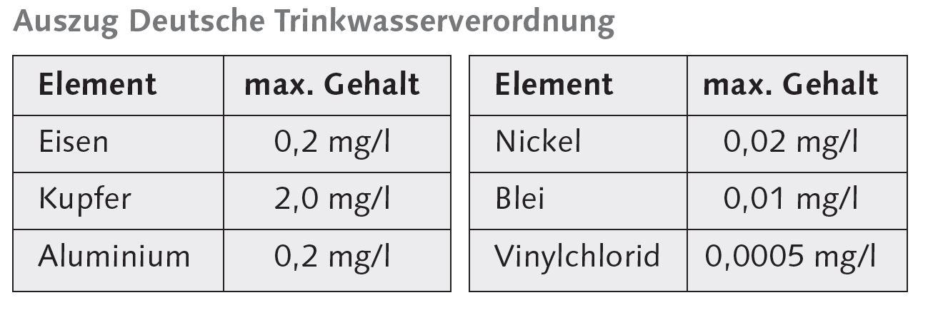 Luxury Chemie Gasgesetze Arbeitsblatt Picture Collection ...