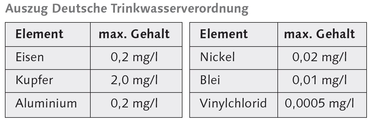 Old Fashioned Ideales Gasgesetz Zum Arbeitsblatt Chemie If8766 Model ...